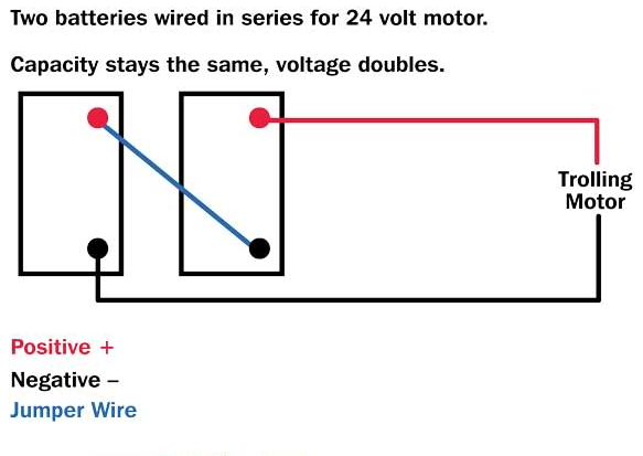 24 volt trolling motor wiring diagram - texasbowhunter, Wiring diagram