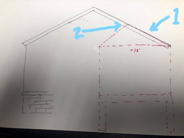 Name:  house scketch of back deck cover.jpg Views: 365 Size:  877.3 KB