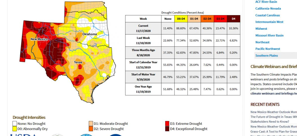Name:  Screenshot_2020-11-20 Southern Plains Drought Early Warning System Drought gov.jpg Views: 1558 Size:  96.6 KB